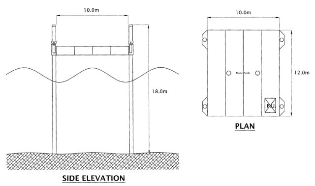 Maritime solutions barge hire for 12x10 deck plans